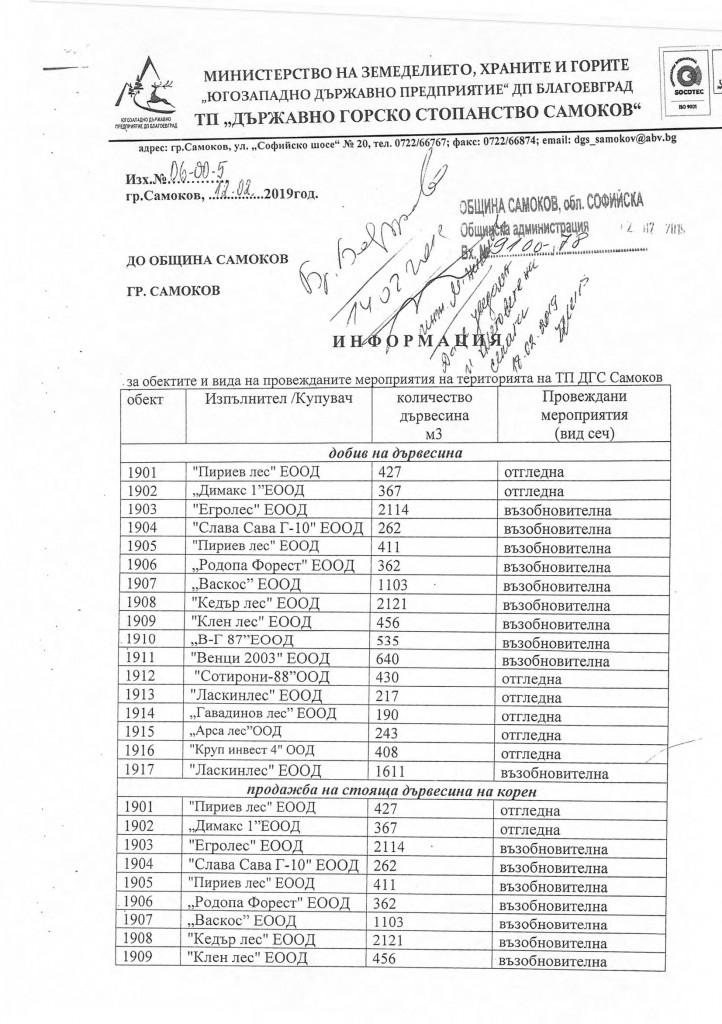 Document (821)-5